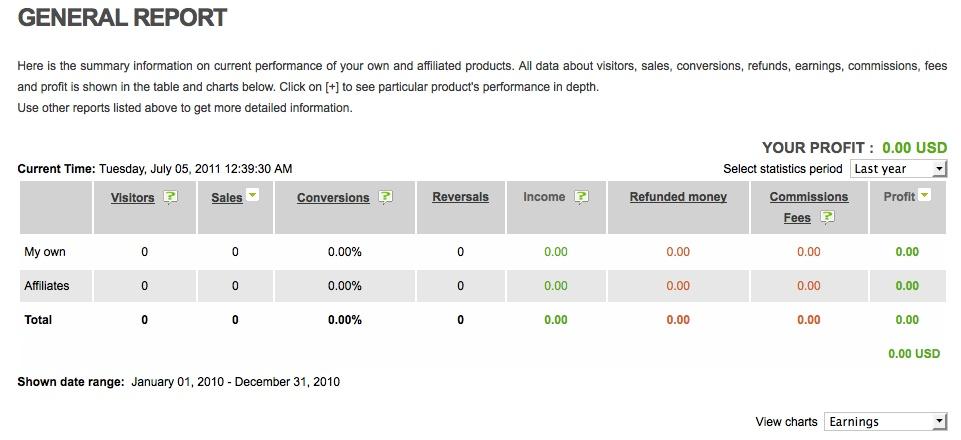 affiliate stats