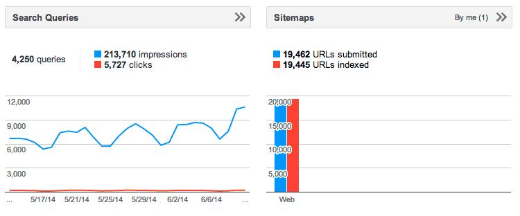Webmaster_Tools_-_Site_Dashboard_-_http___forum_associateprograms_com_