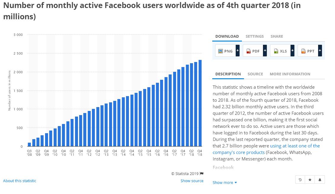 Facebook traffic 2