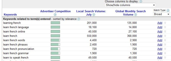 Google Adwords search results