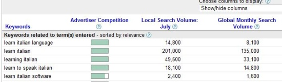 Keywords from Google Adwords search results
