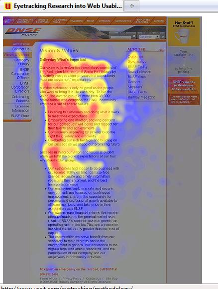 Eye Tracking Heat Map Of A Web Page